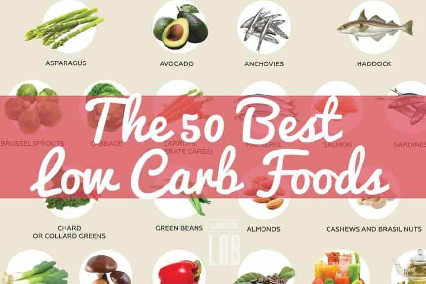 List of healthy low carb foods, ideas and recipes. Ideal for low carb, slow carb, paleo and keto diets.