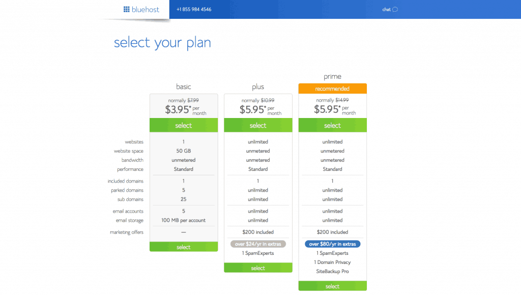 bluehost pricing plan coupon